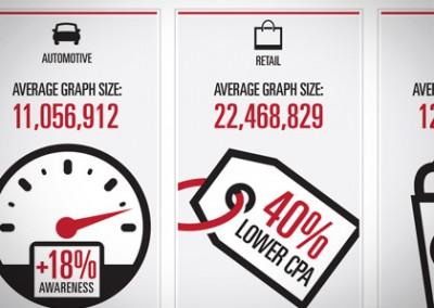 Infographic: 33across